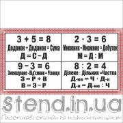 Стенд з математики для початкової школи (270310.1)
