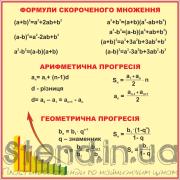 Стенд для кабінету математики (270310.11)