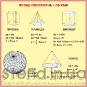 Стенд для кабінету математики (270310.12)