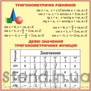 Стенд для кабінету математики (270310.15)