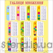 Стенд Таблиця множення (270310.5)