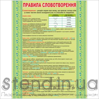 Стенд Правила словотворення (270320.12)