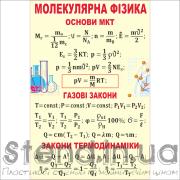 Стенд Молекулярна фізика (270321.2)