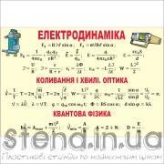 Стенд Електродинаміка (270321.5)