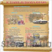 Стенд Історія рідного краю (270309.7)