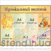 Стенд Музичний вісник (270312.5)