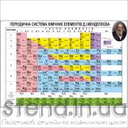 Стенд Періодична система хімічних елементів Менделєєва (270323)