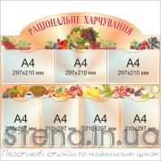 Стенд Раціональне харчування (271201)