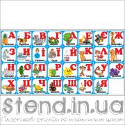 Стенд Абетка (270320.13)