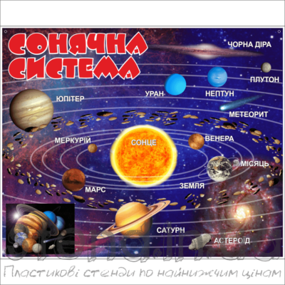 Стенд Сонячна система (270321.7)