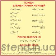 Стенд Похідні елементарних функцій (270310.23)