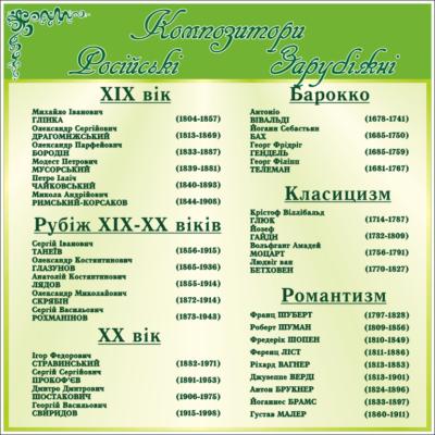 Стенд Композитори (270312.7)