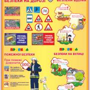 Стенд Безпека Життєдіяльності (21229)