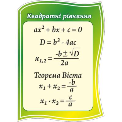 Стенд Квадратні рівняння (270310.26)