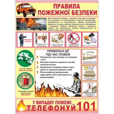 Стенд Правила пожежної безпеки (270420.1)