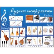 Стенд Музичні інструменти (270312.21)