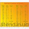 Стенд Латинський алфавіт (270310.10)