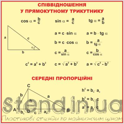 Стенд Співвідношення у прямокутному трикутнику (270310.18)