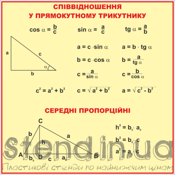 Стенд для кабінету математики (270310.18)