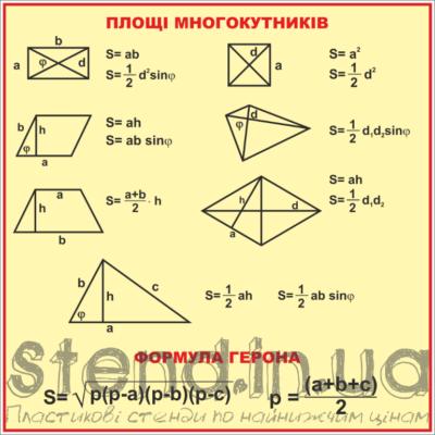 Стенд Площі многокутників (270310.19)
