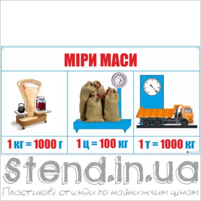 Стенд Міри маси (270310.3)