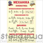 Стенд Механіка (270321.1)