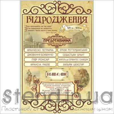 Стенд Відродження (270304.3)
