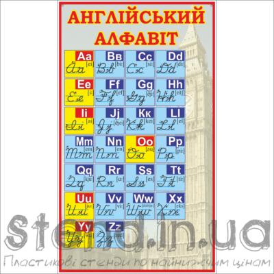 Стенд Англійський алфавіт (270306.15)