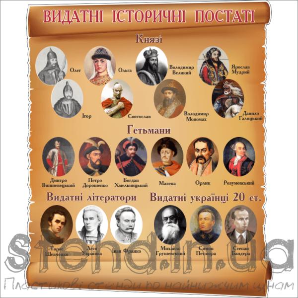 Стенд Видатні історичні постаті (270309.3)