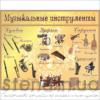 Стенд Музичні інструменти (270312.4)