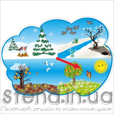 Стенд Куточок природи (21119.2)
