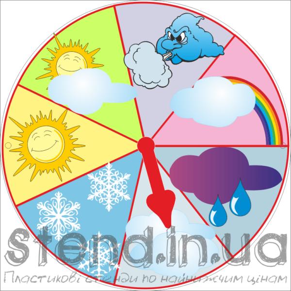 Стенд Календар природи (21122)