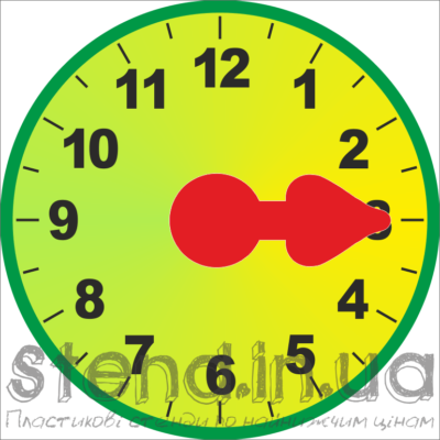 Демонстаційний матеріал Годинник (22305)