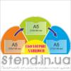Стенд Екологічні ланцюги (22315)