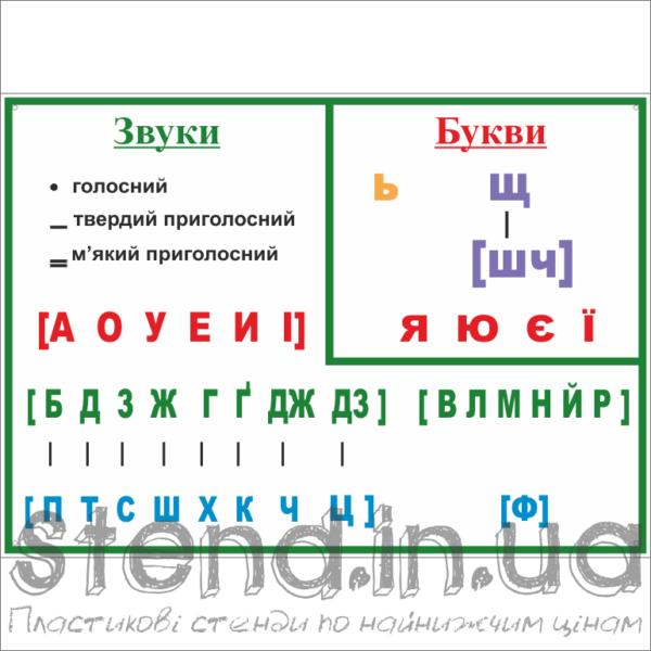 Стенд для україської мови та літератури (270320.26)