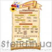 Стенд Синтаксис (270320.30)
