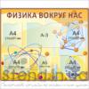 Стенд Фізика навколо нас (270321.12)