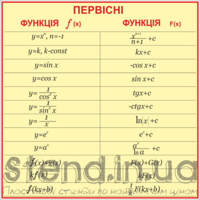 Стенд Первісні (270310.24)