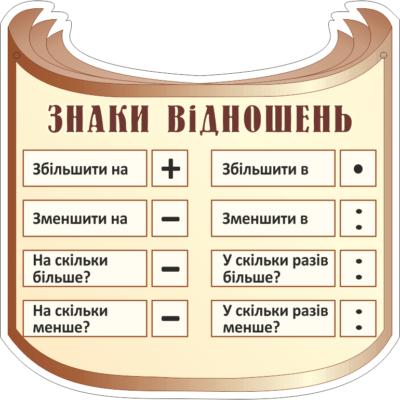 Стенд  Знаки Відношень (270310.34)