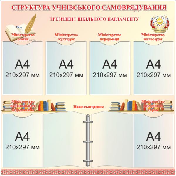 Стенд Структура учнівського самоврядування (271411)