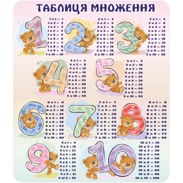Стенд Таблиця множення (23137)