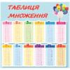 Стенд Таблиця множення (23140)
