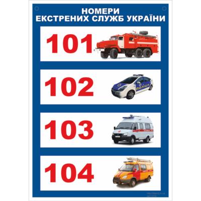 Стенд Номери екстрених служб України (21234)