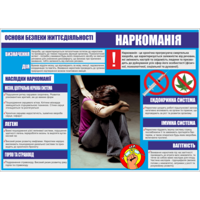 Стенд Наркоманія (270422.3)