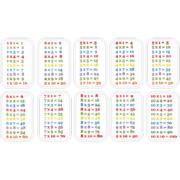 Роздатковий матеріал Таблиця множення (23142)