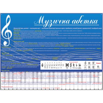 Стенд Музична абетка (270312.20)