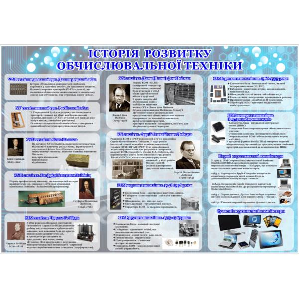 Стенд Історія розвитку обчислювальної техніки (270307.8)