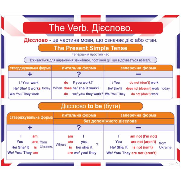 Стенд The verb. Дієслово (270306.19)