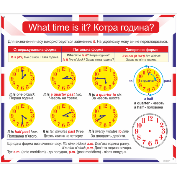 Стенд What time is it? Котра година? (270306.20)