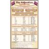 Стенд The adjective. Прикметник (270306.24)